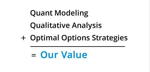Our Value = Quant Modeling + Qualitative Analysis + Optimal Options Strategies